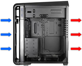 Silverstone Raven RV04 - showing airflow direction in through the front of the case and out the back